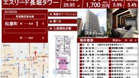 大阪松屋町公寓